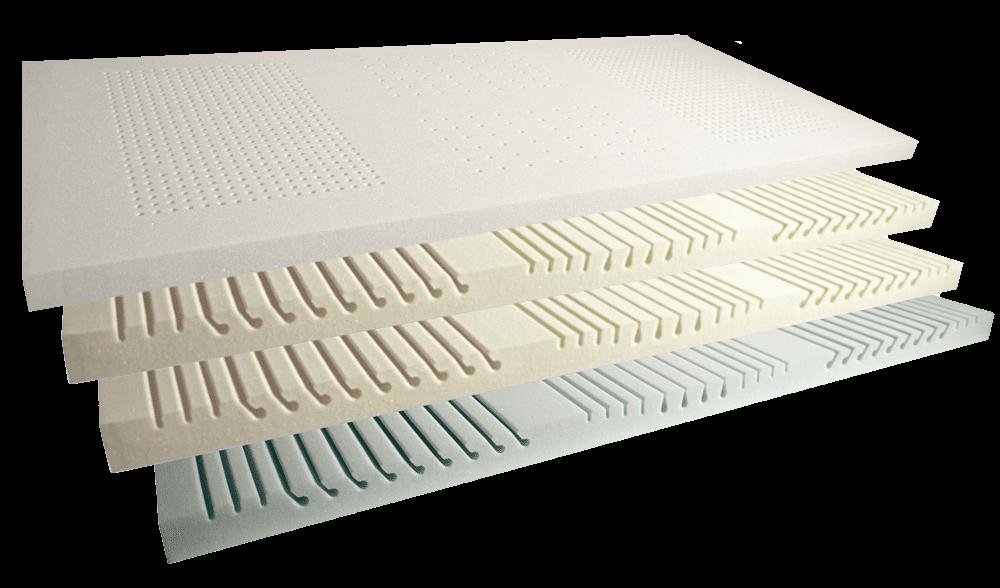 Bandscheibenmatratze Grafische Darstellung Matratzenschichten